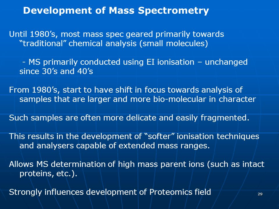 Development of Mass Spectrometry