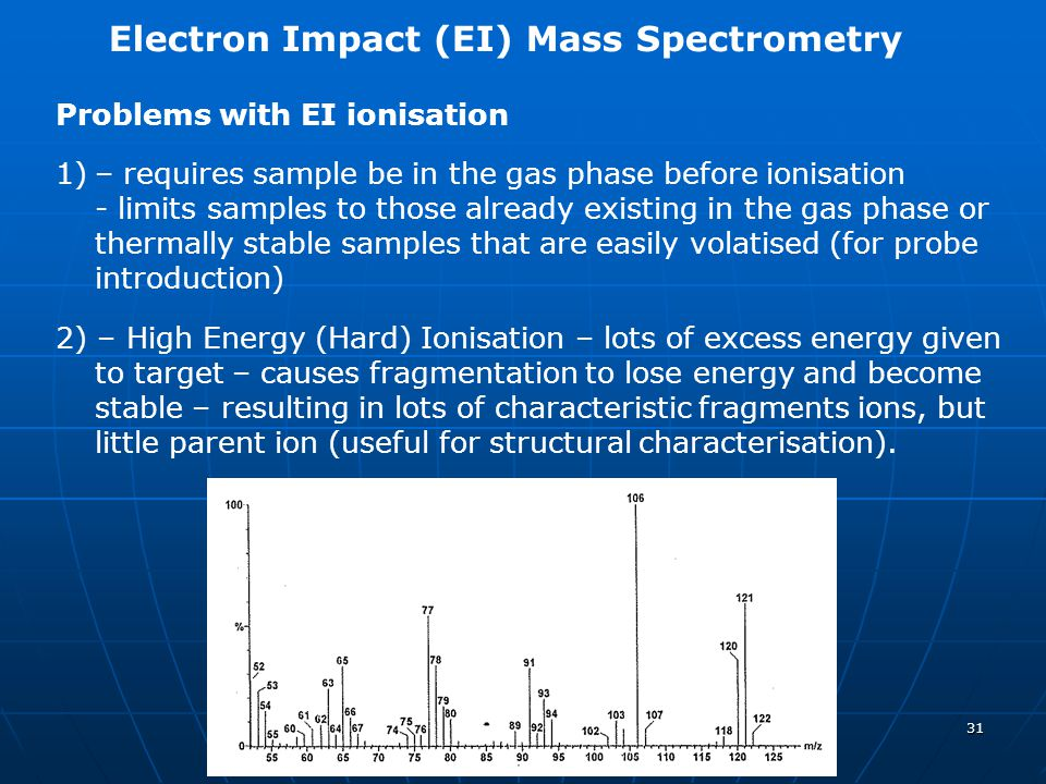 Electron Impact (EI) Mass Spectrometry