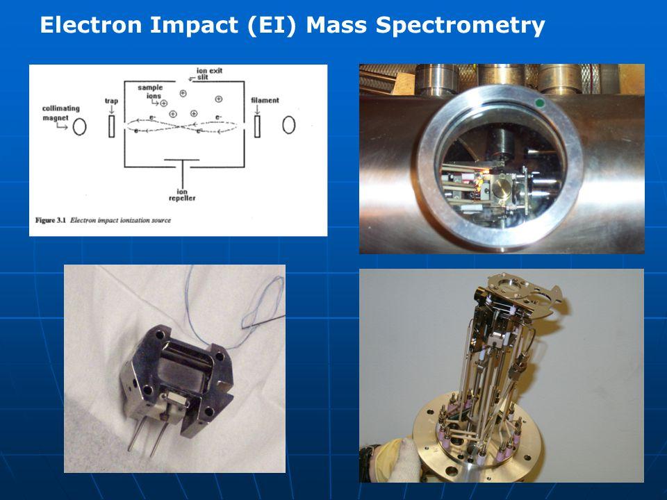 Electron Impact (EI) Mass Spectrometry
