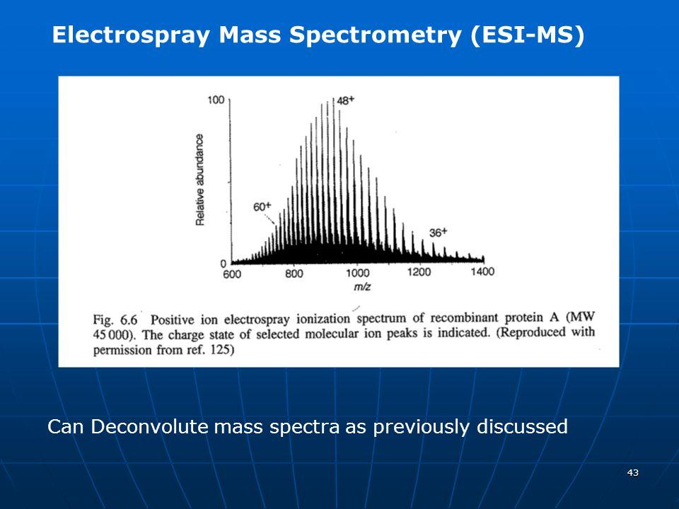 Electrospray Mass Spectrometry (ESI-MS)
