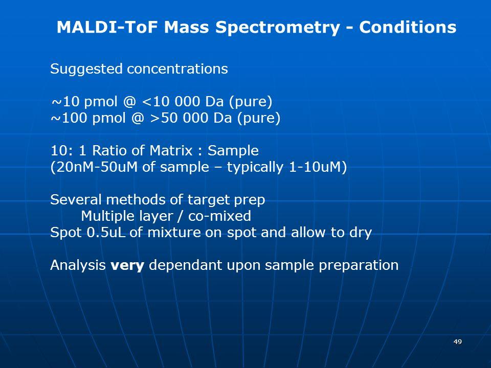 MALDI-ToF Mass Spectrometry - Conditions