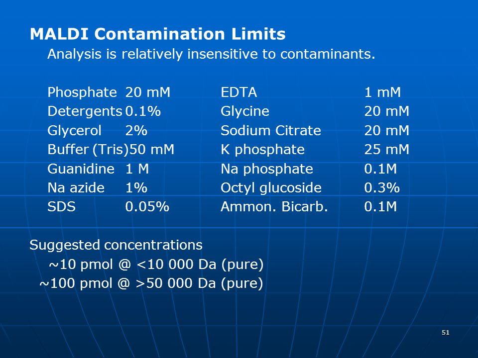 MALDI Contamination Limits