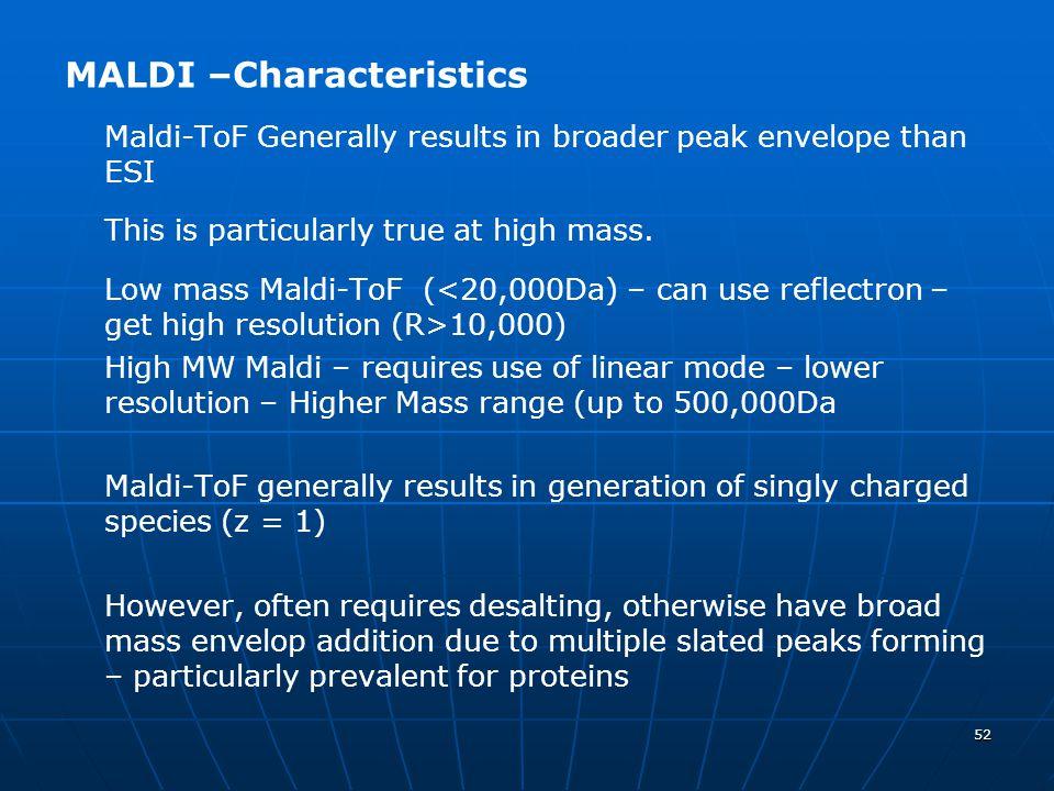 MALDI –Characteristics
