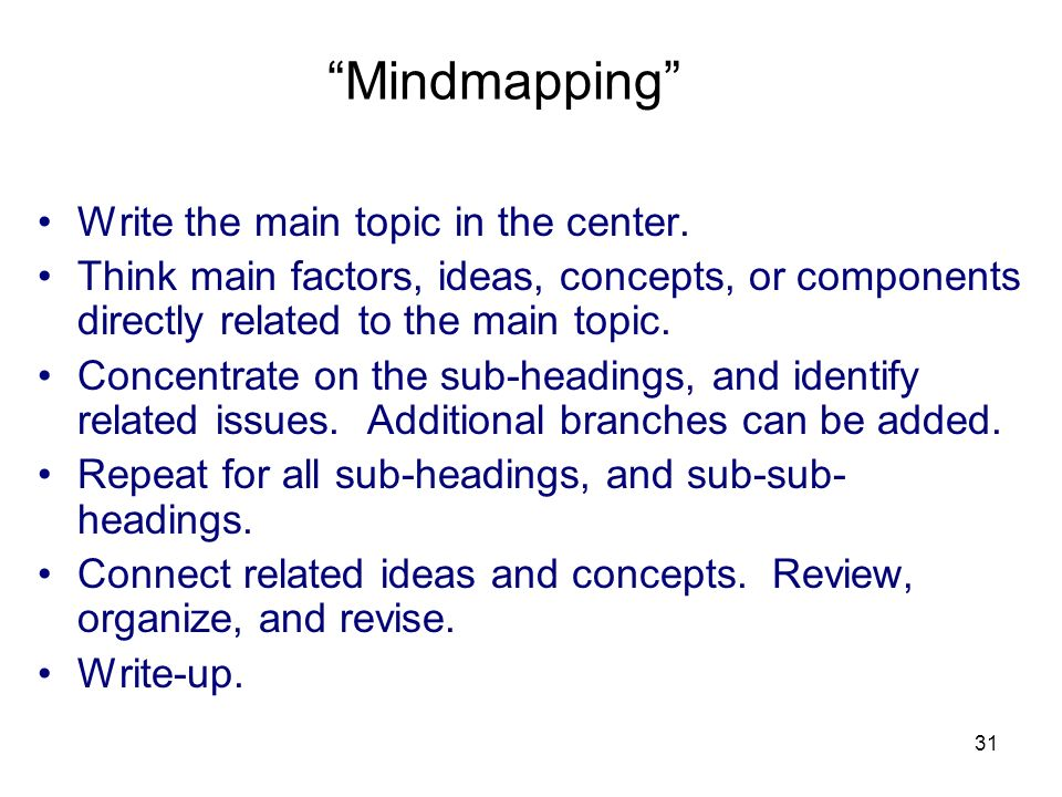 Mindmapping Write the main topic in the center.