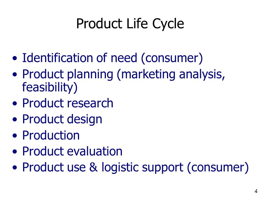 Product Life Cycle Identification of need (consumer)