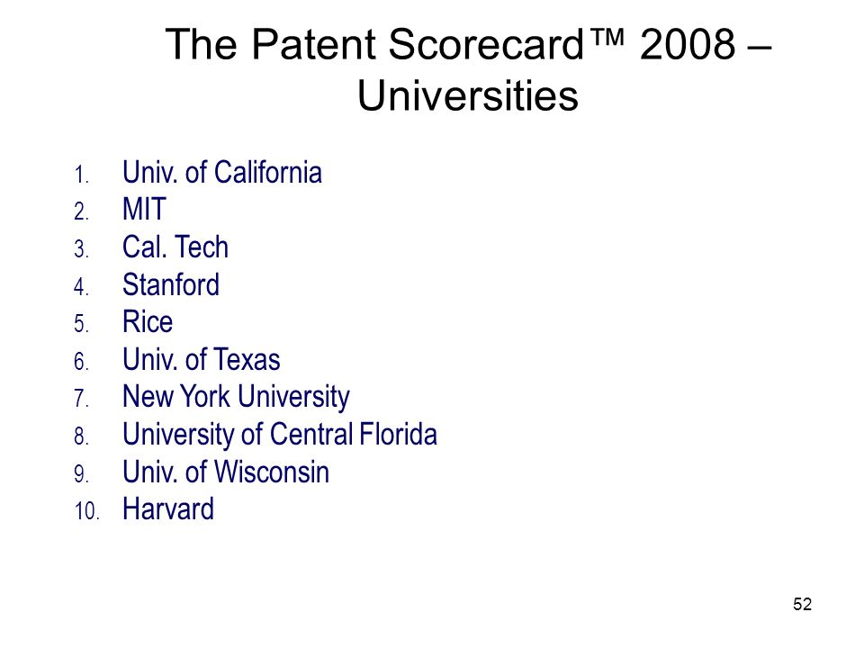 The Patent Scorecard™ 2008 – Universities
