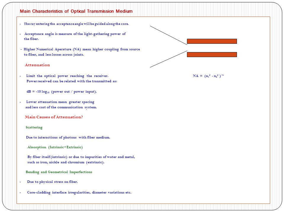 Main Characteristics of Optical Transmission Medium