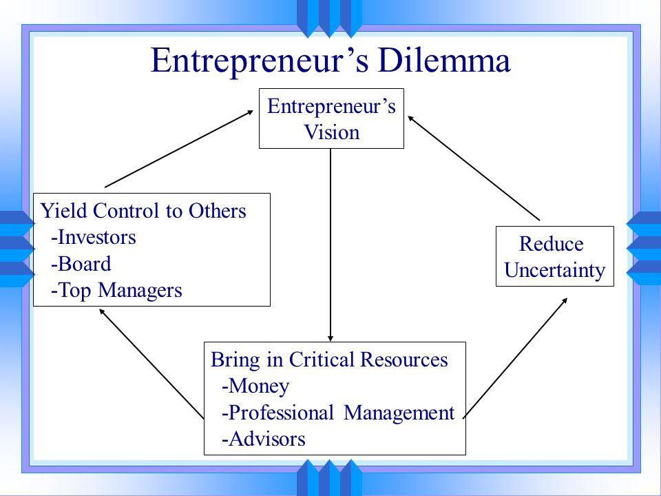 Entrepreneur's Dilemma
