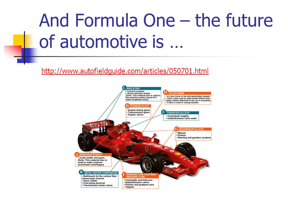 And Formula One – the future of automotive is …