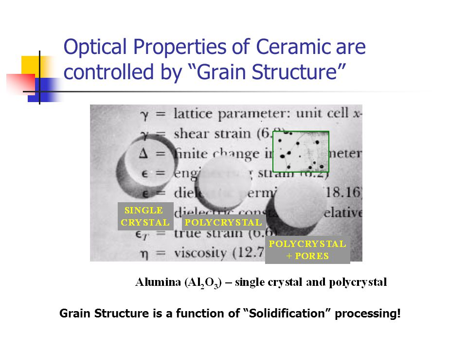 Optical Properties of Ceramic are controlled by Grain Structure