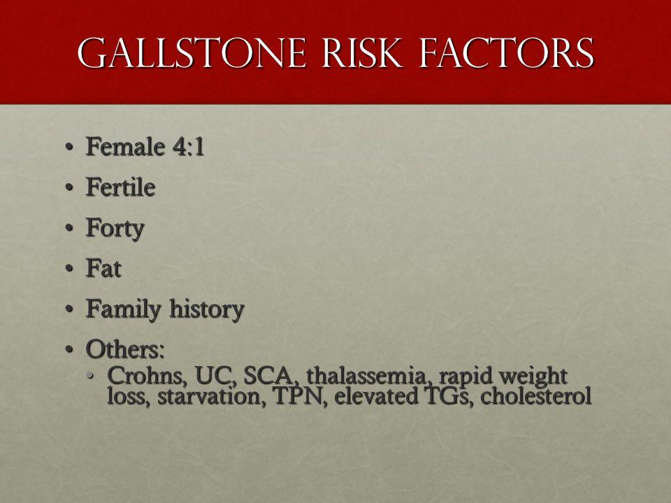 Gallstone Risk Factors