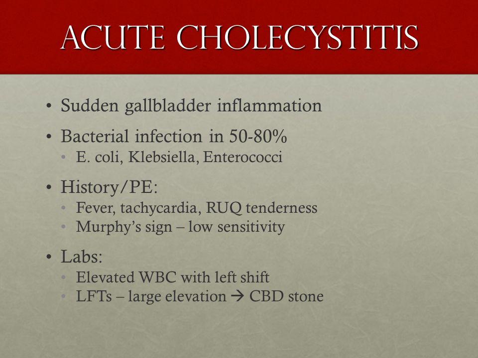Acute Cholecystitis Sudden gallbladder inflammation