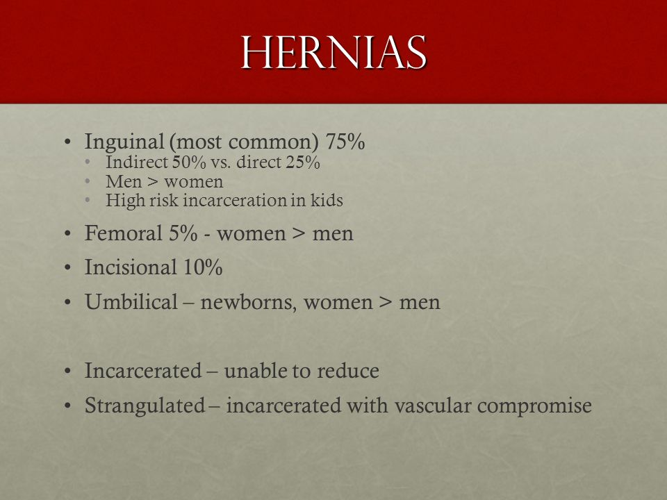 Hernias Inguinal (most common) 75% Femoral 5% - women > men