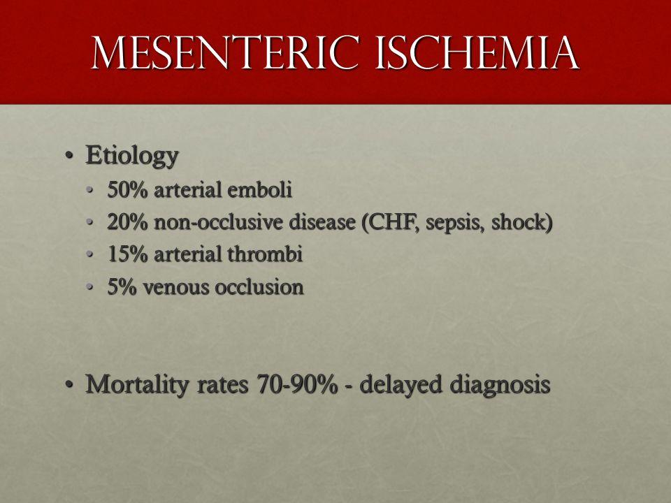 Mesenteric Ischemia Etiology