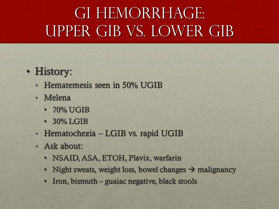 GI hemorrhage: Upper GIB vs. Lower GIB