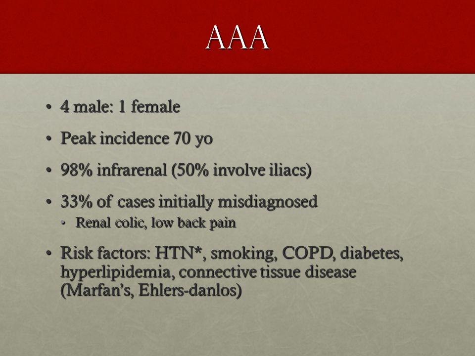 AAA 4 male: 1 female Peak incidence 70 yo