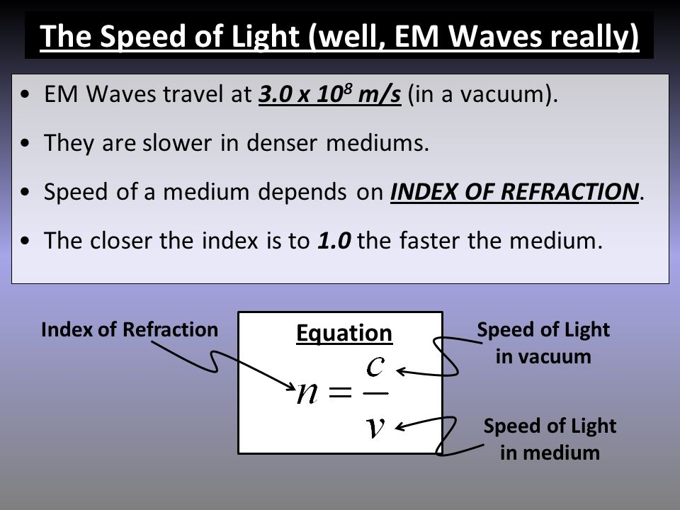 The Speed of Light (well, EM Waves really)