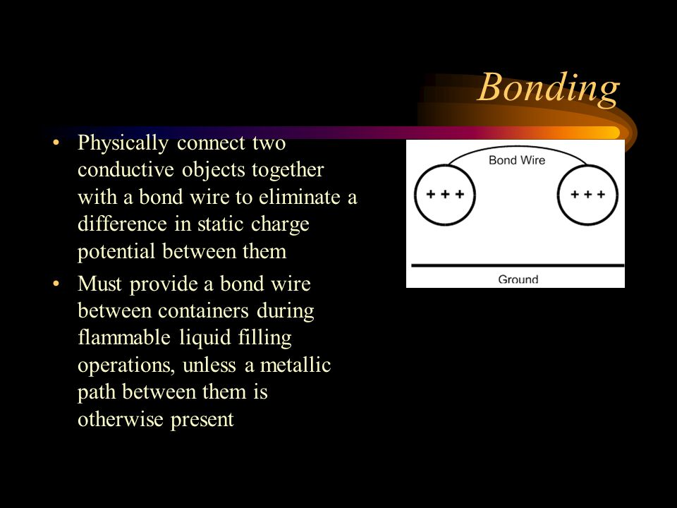 Bonding Physically connect two conductive objects together with a bond wire to eliminate a difference in static charge potential between them.