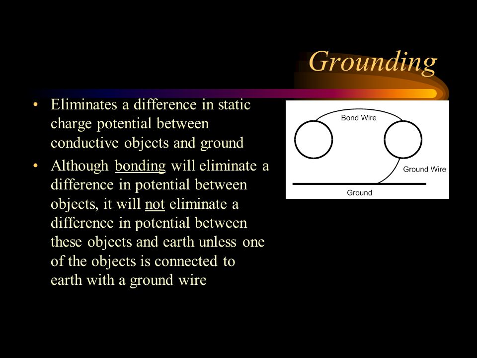 Grounding Eliminates a difference in static charge potential between conductive objects and ground.