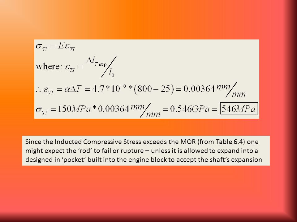 Since the Inducted Compressive Stress exceeds the MOR (from Table 6