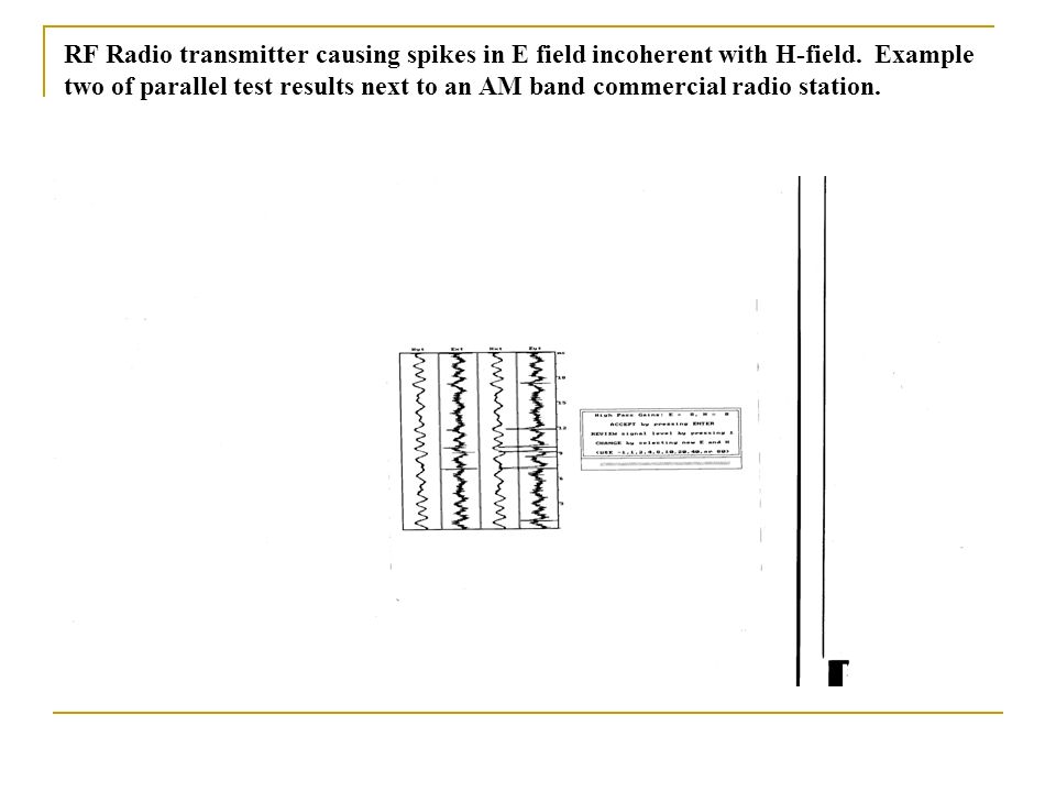RF Radio transmitter causing spikes in E field incoherent with H-field