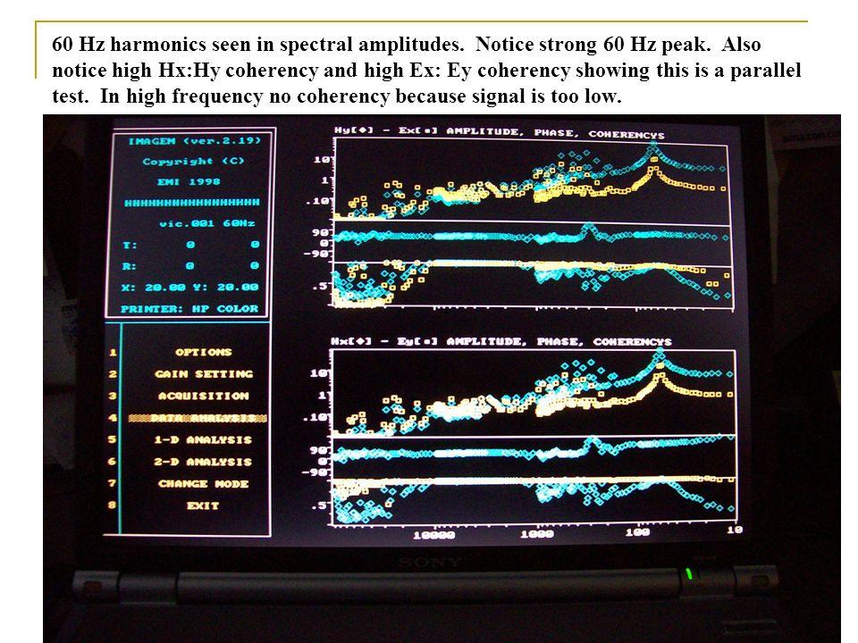 60 Hz harmonics seen in spectral amplitudes. Notice strong 60 Hz peak