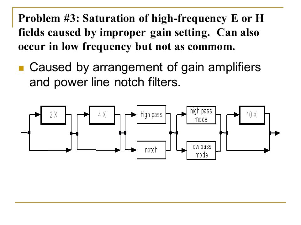 Caused by arrangement of gain amplifiers and power line notch filters.