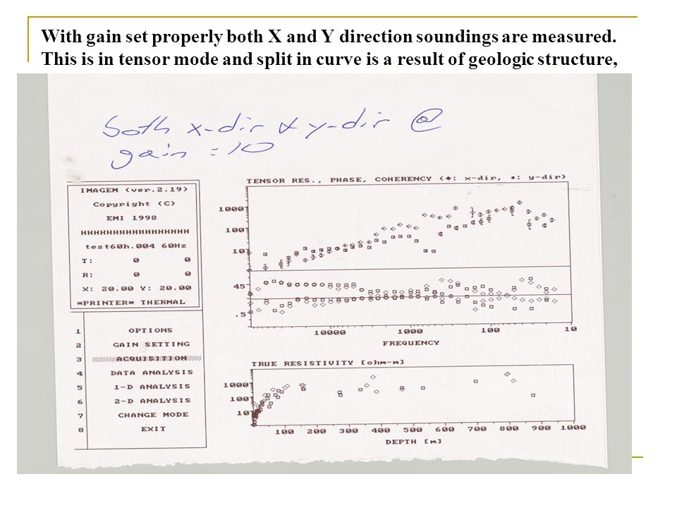 With gain set properly both X and Y direction soundings are measured