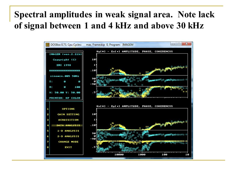 Spectral amplitudes in weak signal area