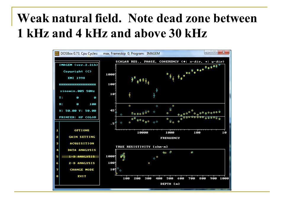 Weak natural field. Note dead zone between 1 kHz and 4 kHz and above 30 kHz