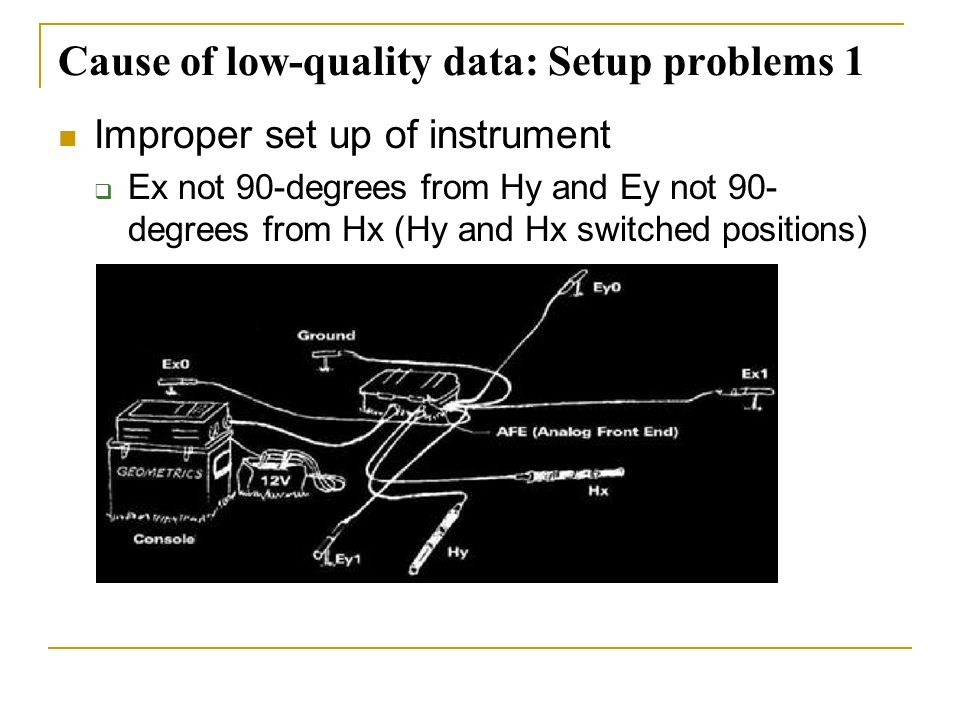 Cause of low-quality data: Setup problems 1