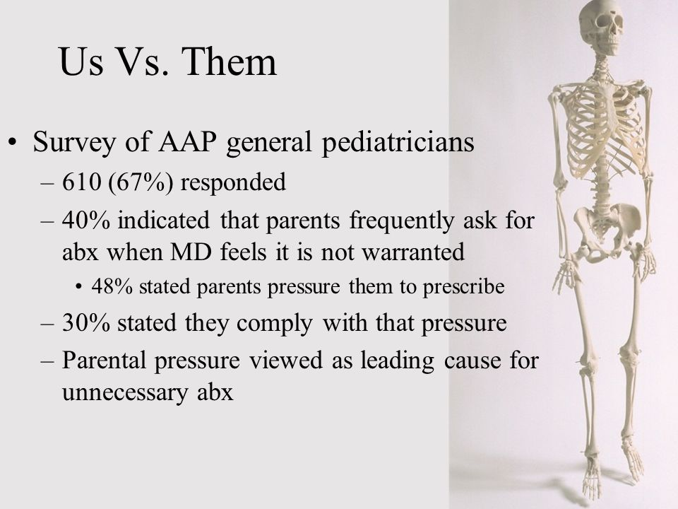 Us Vs. Them Survey of AAP general pediatricians 610 (67%) responded