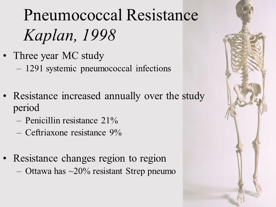 Pneumococcal Resistance Kaplan, 1998