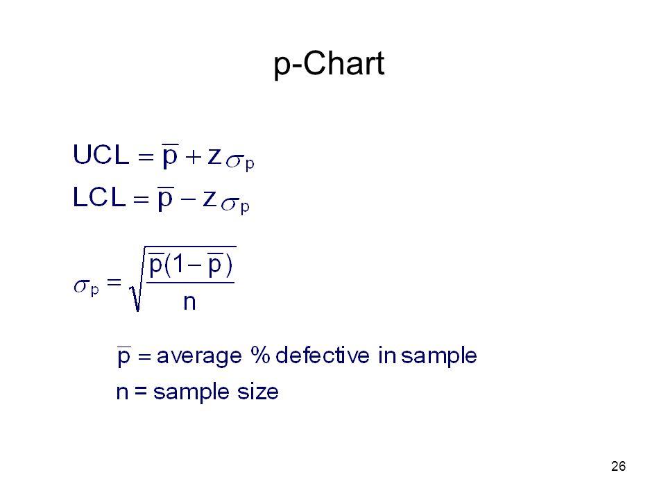 p-Chart