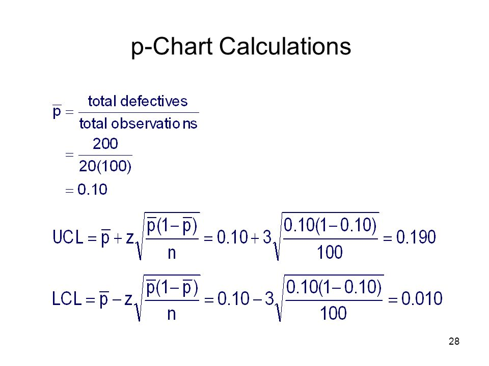 p-Chart Calculations
