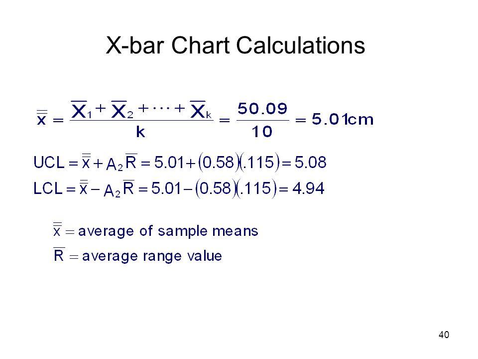 X-bar Chart Calculations
