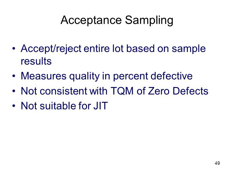 Acceptance Sampling Accept/reject entire lot based on sample results