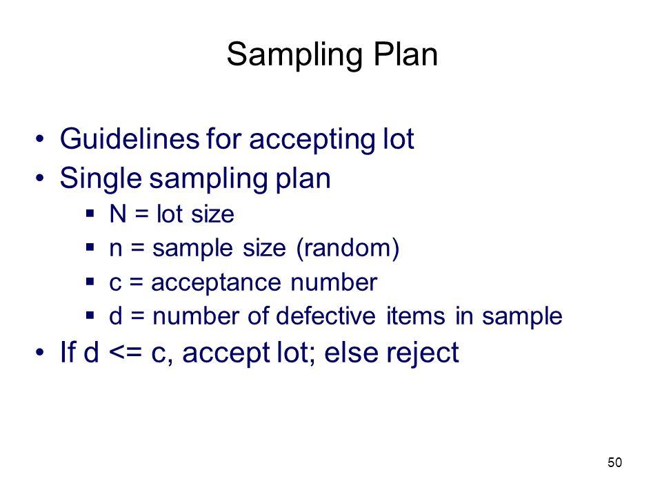 Sampling Plan Guidelines for accepting lot Single sampling plan