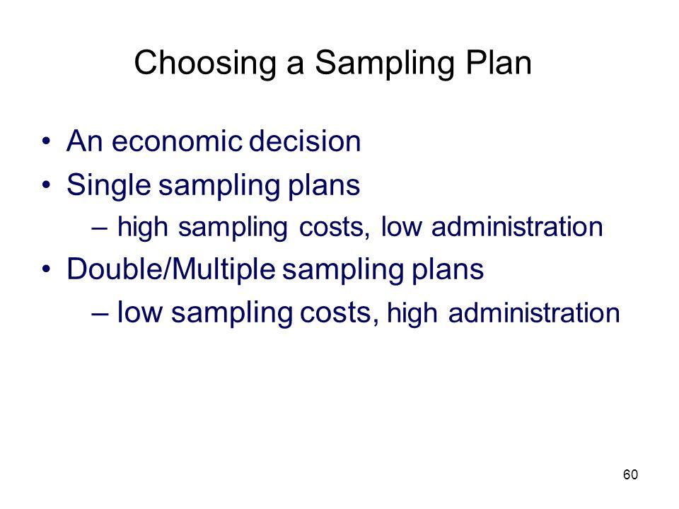 Choosing a Sampling Plan