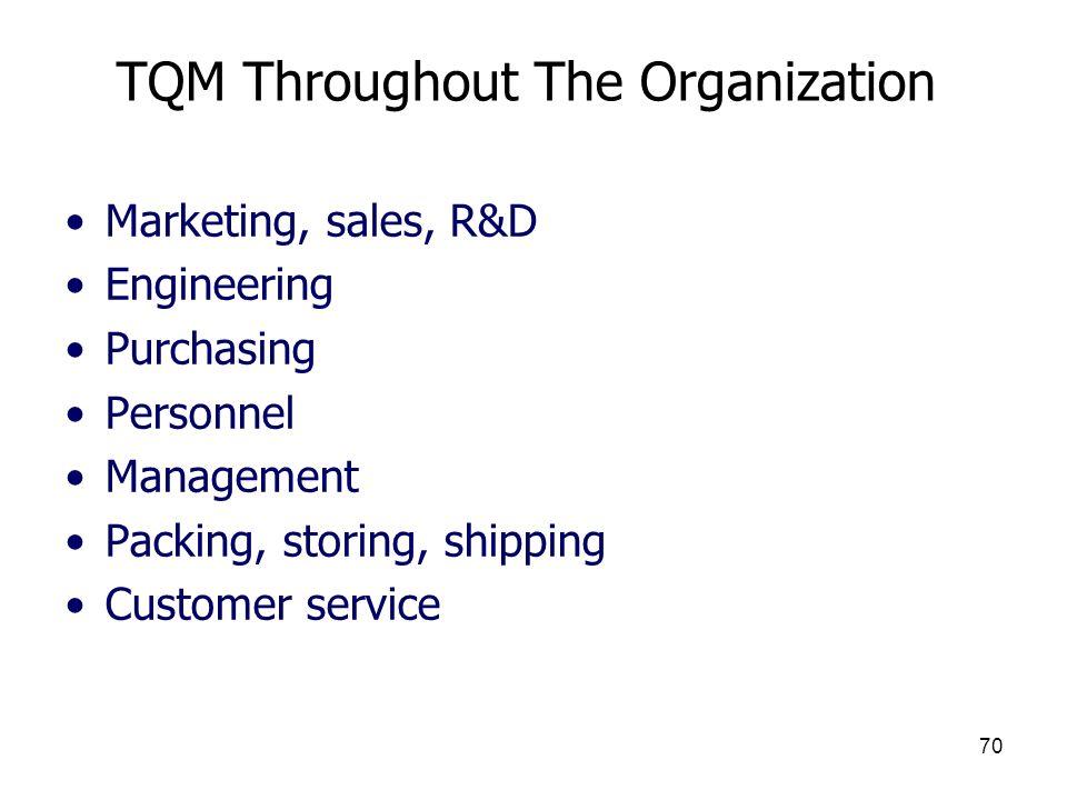 TQM Throughout The Organization
