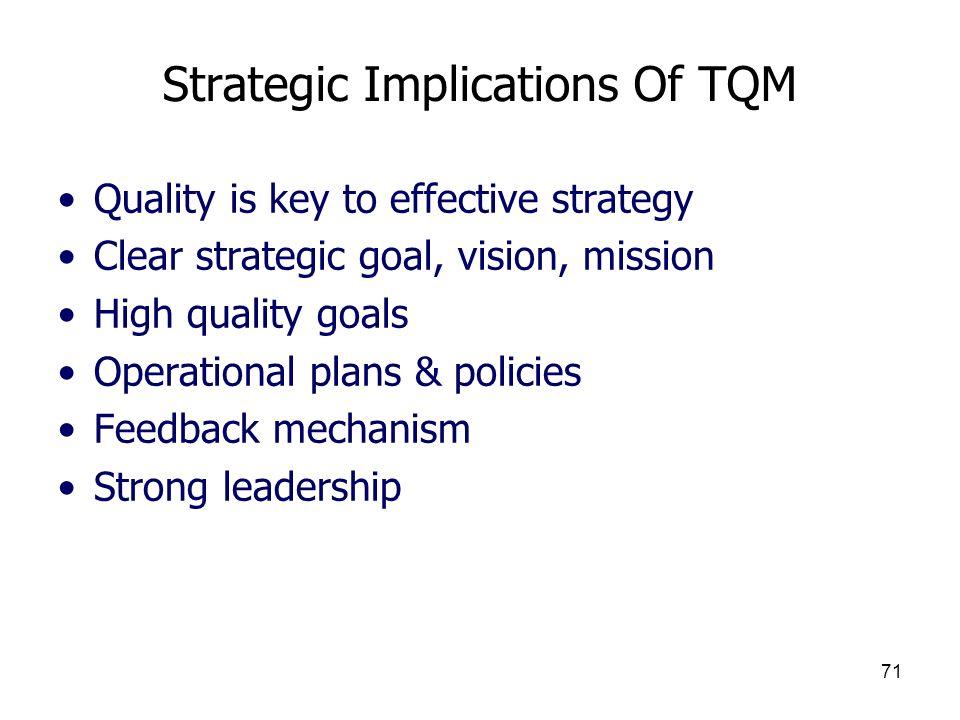 Strategic Implications Of TQM