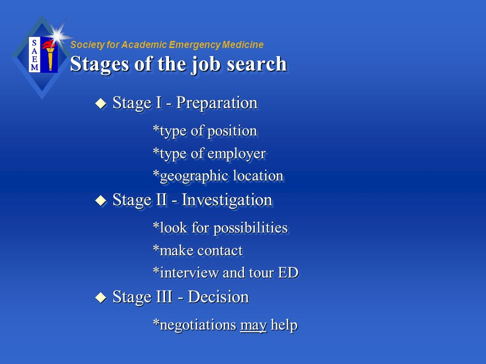 Stages of the job search