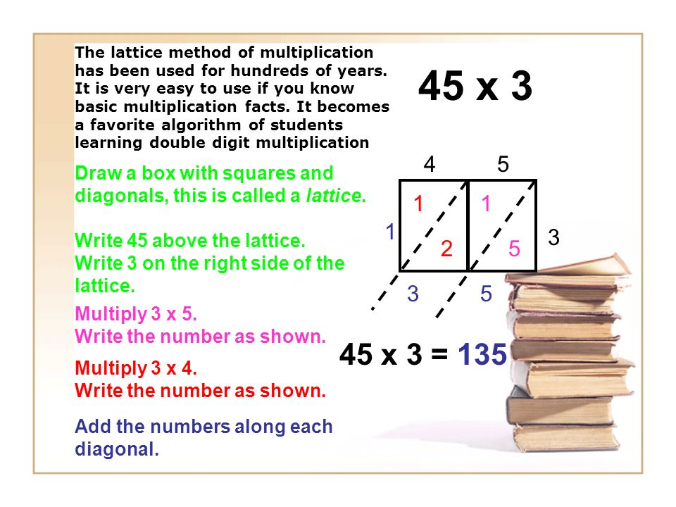 The lattice method of multiplication has been used for hundreds of years. It is very easy to use if you know basic multiplication facts. It becomes a favorite algorithm of students learning double digit multiplication