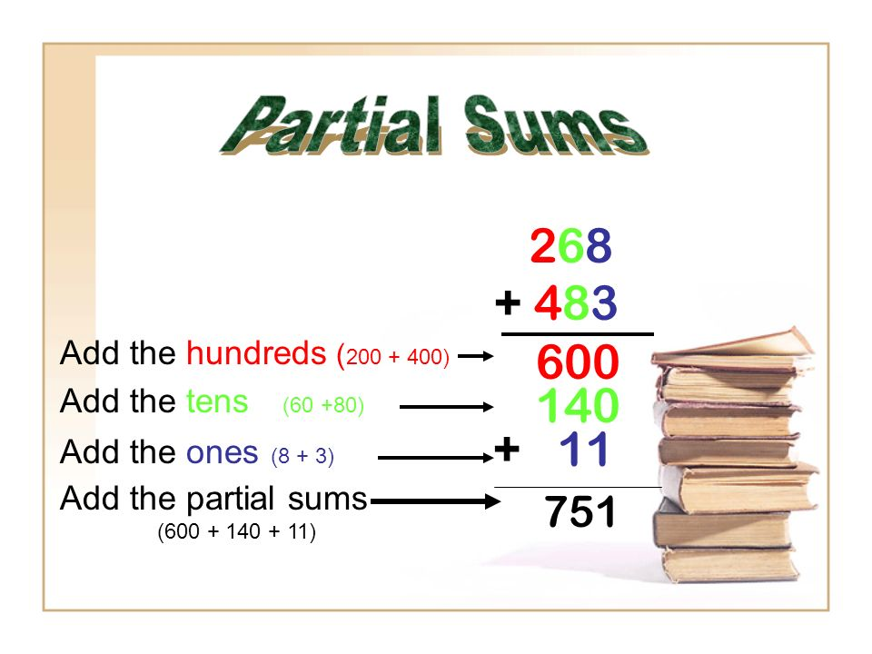 + 483 600 140 + 11 Partial Sums 751 268 Add the hundreds (200 + 400)