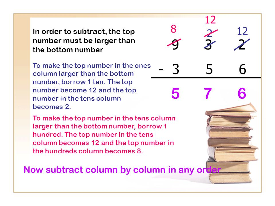 12 8. 12. In order to subtract, the top number must be larger than the bottom number. 2. 9 3 2.