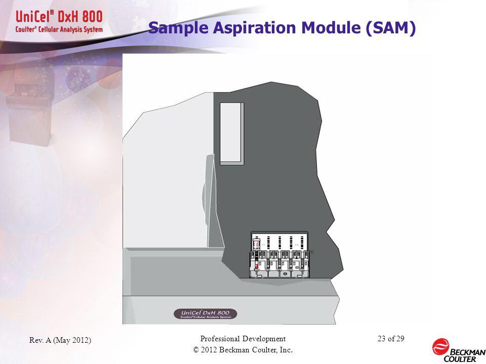 Sample Aspiration Module (SAM)