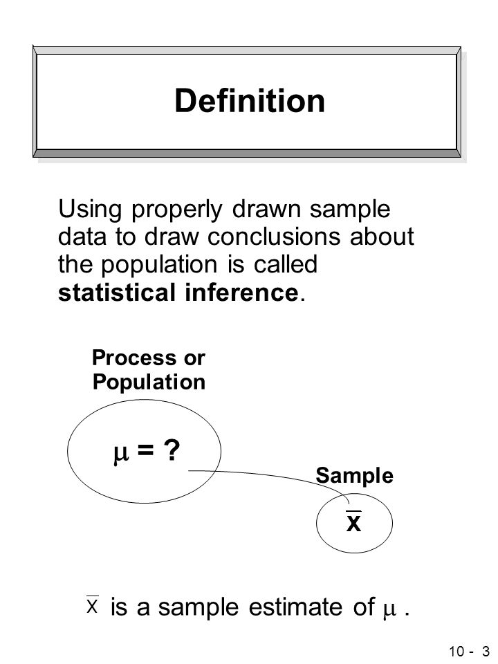 Definition Using properly drawn sample data to draw conclusions about the population is called statistical inference.
