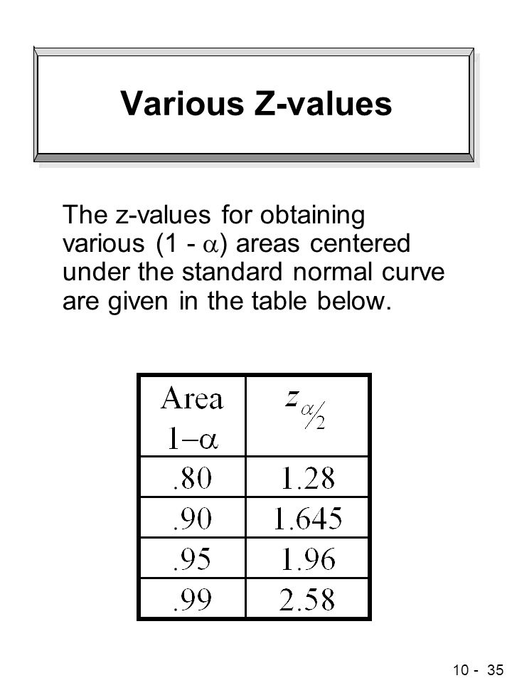 Various Z-values The z-values for obtaining various (1 - a) areas centered under the standard normal curve are given in the table below.