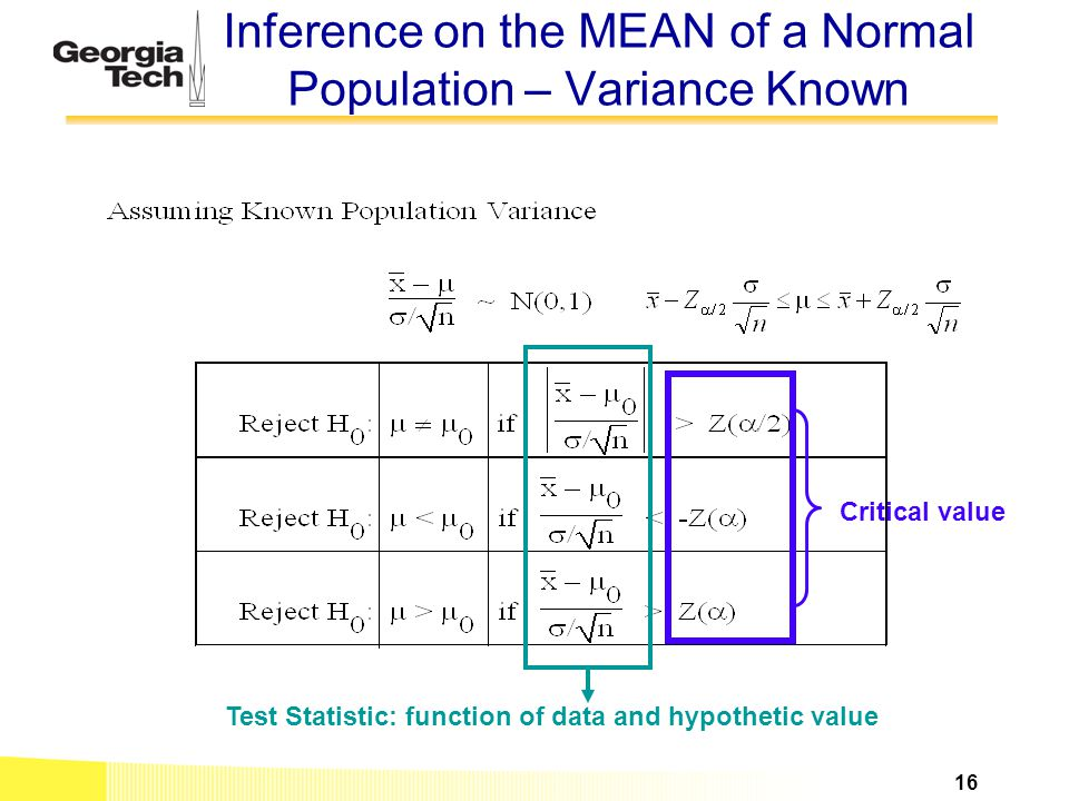 Inference on the MEAN of a Normal Population – Variance Known