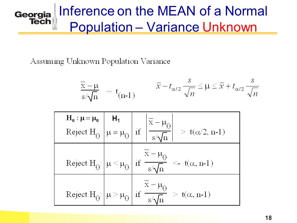 Inference on the MEAN of a Normal Population – Variance Unknown